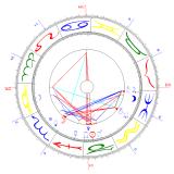 Geburtshoroskop, Astrologie, Unterricht, Yshouk Ursula Kirsch
